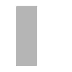 Mélange d'épices Vin Chaud